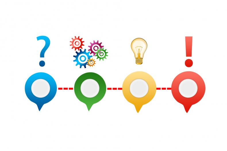 曖昧な興味から研究テーマを定めるための3つのステップ